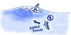 paddle-behind